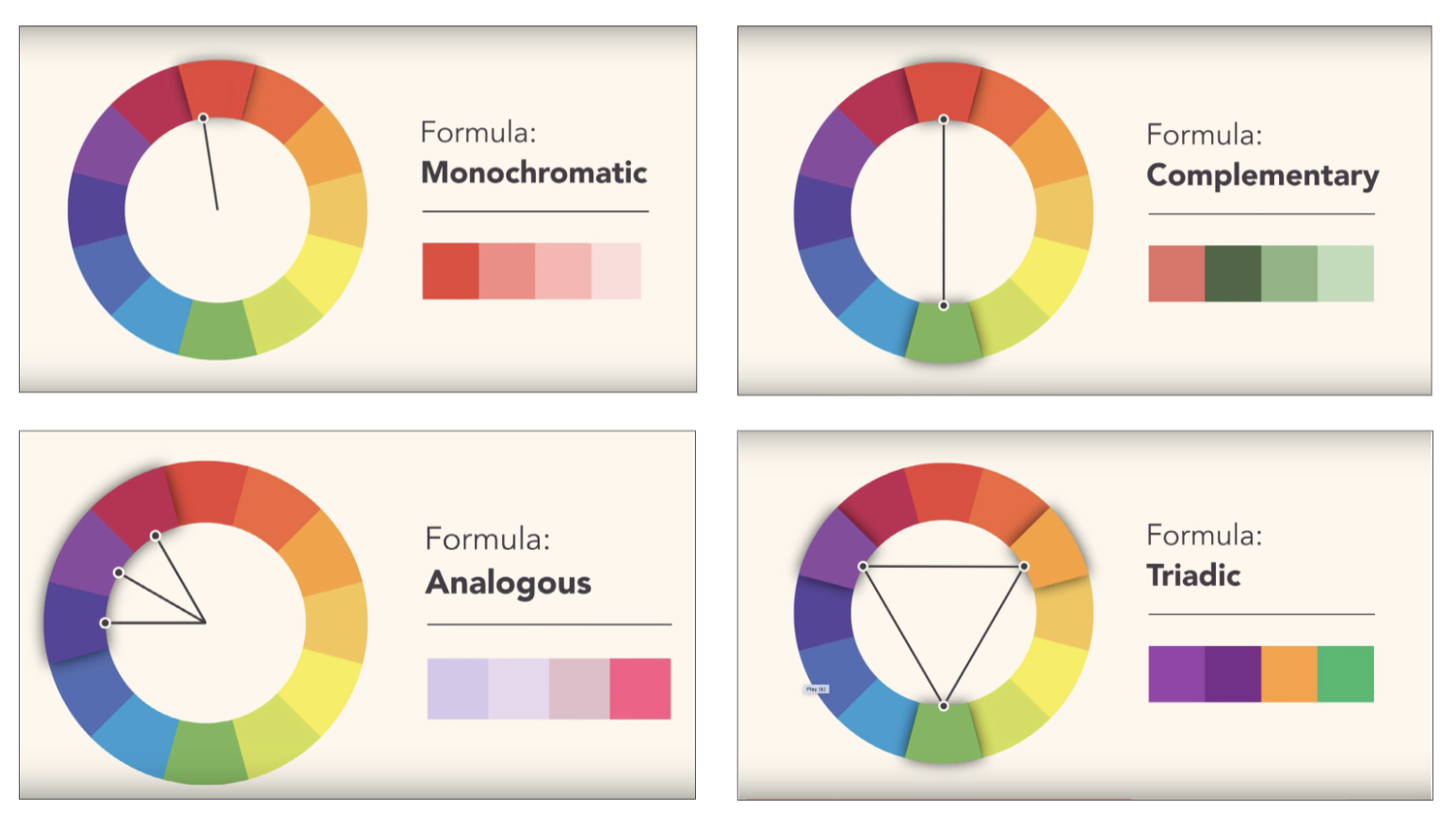 four color theory charts