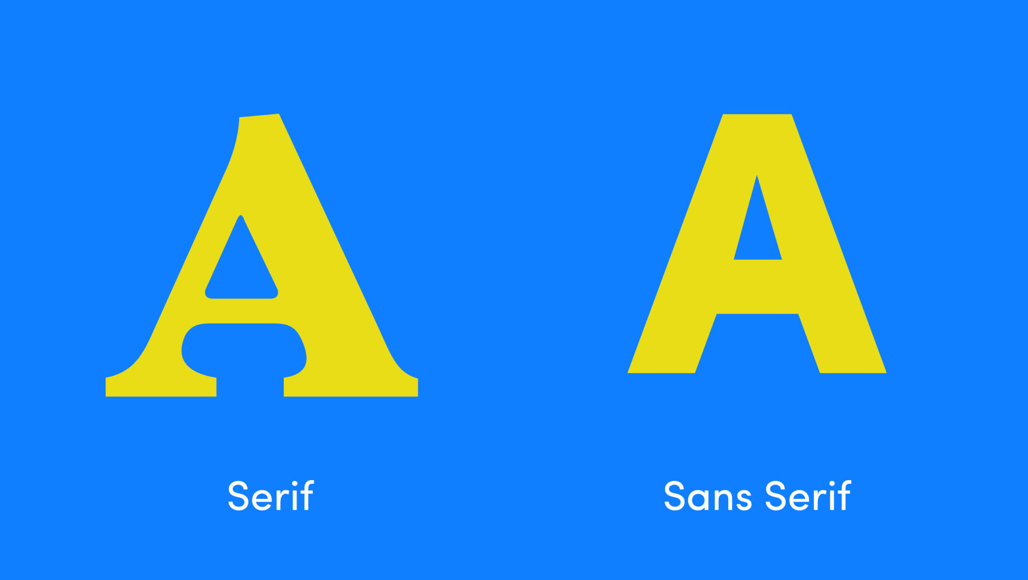 difference between serif and sans serif fonts