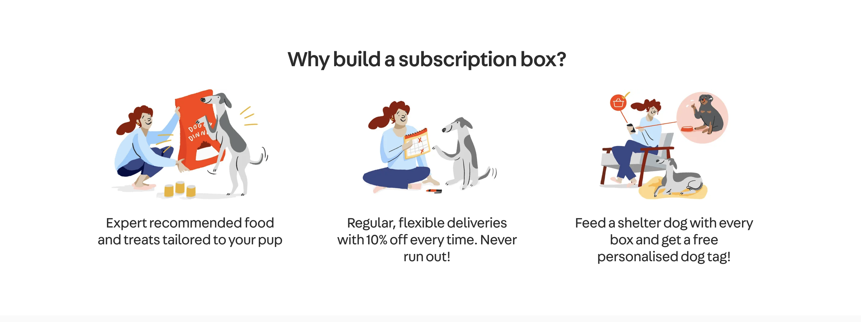 subscription box instructions